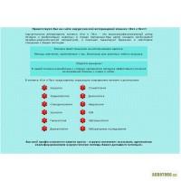 Ветеринарная клиника Днепропетровск. Вакцинация стерилизация кастрация хирургия родовспомо
