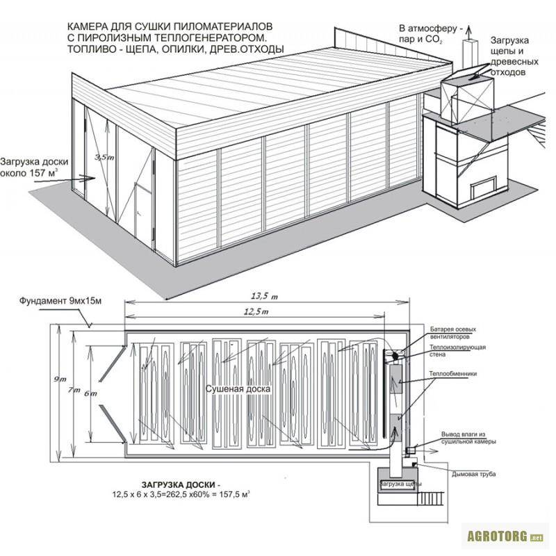 Технологическая схема сушка древесины