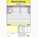 Премікс 3% для свиней на откорме Cолан 243, Австрия 31грн/кг
