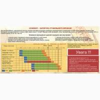 Ультраранняя сахарная кукуруза семена Дейнерис F1, 65 дней вегетации, 21% сахаров