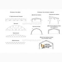 Металлоконструкции: фермы, балки, колонны