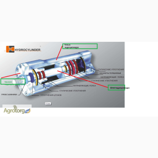 Ремонт гидроцилиндров в компании Agrotankov