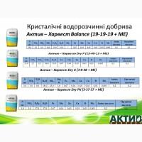 Актив Харвест Фосфор+Калій